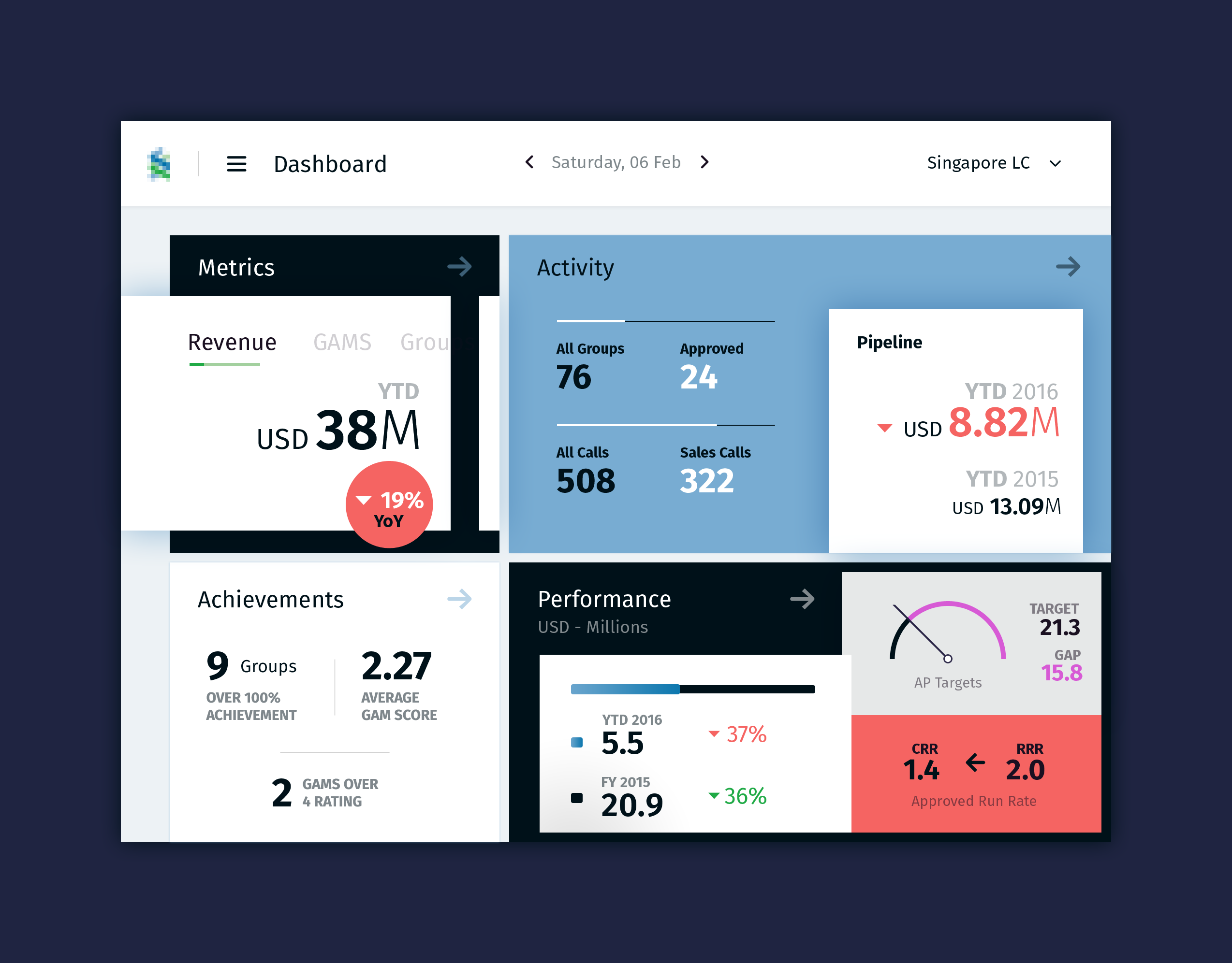 Freebie-PSD-Dashboard