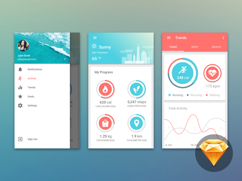 Material-Design-Fitness-Dashboard-UI-Kit