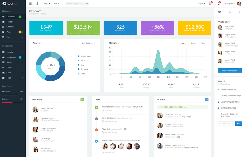 codebox-admin-dashboard-ui-2