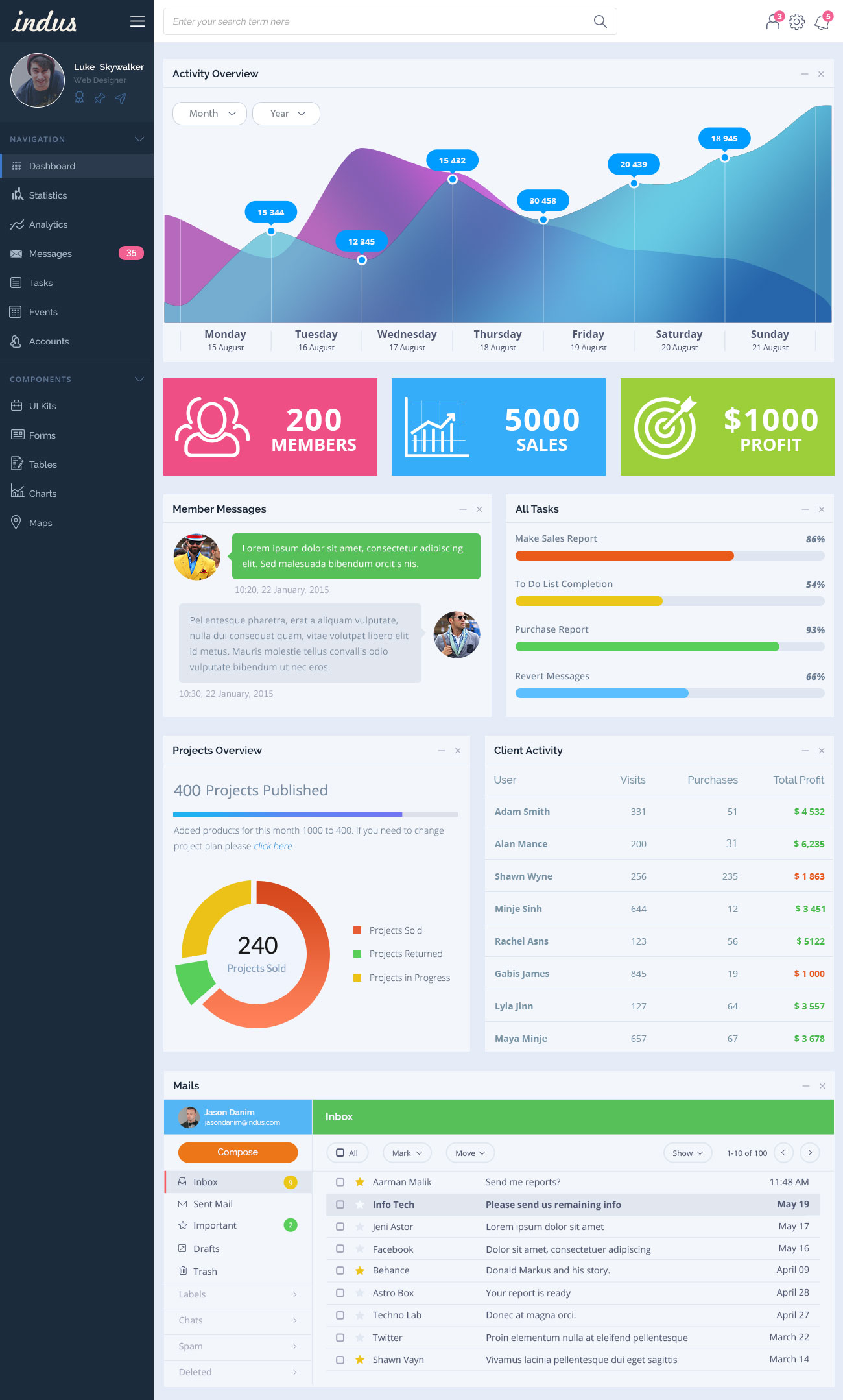 indus-free-dashboard-psd-template